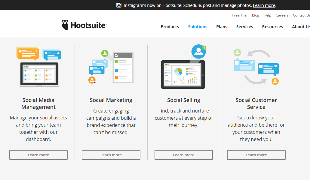 هوت سوئیت ابزار تحلیل شبکه های اجتماعی